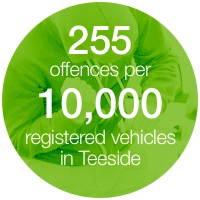 255 offences infographic