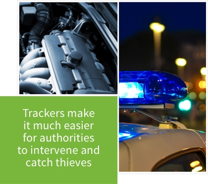 5 reasons you need a car tracker