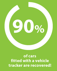 90% of cars fitted with a vehicle tracker are recovered infographic