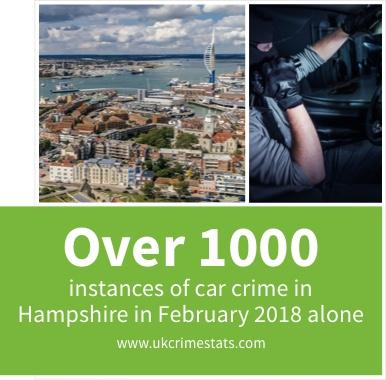 Over 1000 instances of Car Crime in Hampshire in Febuary 2018 alone