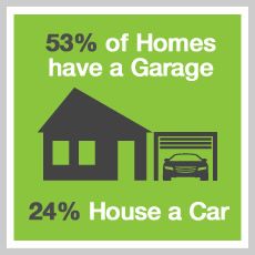homes with garage graphic