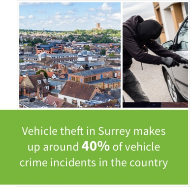 Car theft risks in Surrey