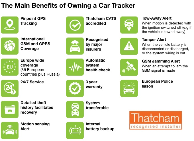 tracker benefits graphic